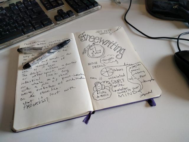 tecniche di scrittura creativa
